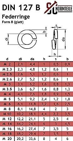 Sperringe   M16   Sprengringe aus rostfreiem Edelstahl A2 DIN 127 Form B glatt V2A 10 St/ück Federringe   SC127 SC-Normteile