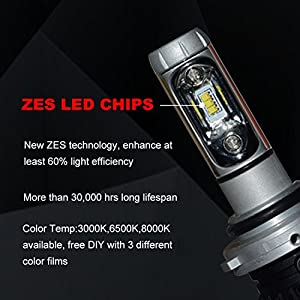 Nileux HB4 9006 Led Headlight Bulb ZES 2nd LED Chips 12000 Lumens Pair 3000K 6500K 8000K Color Films Included Conversion Kit