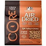 Wellness CORE Air Dried Grain Free Natural Dry Dog Food, Original Turkey & Chicken, 2-Pound Bag