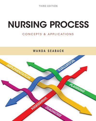 Free Nursing Process: Concepts and Applications