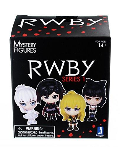RWBY Blind Boxed Mini Figure