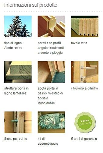 Casa de Jardín en madera de abeto - Dimensiones: 7 m²; 295 x 295 cm; 28 mm: Amazon.es: Hogar