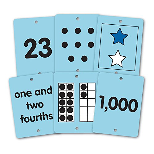 EAI Education Classroom Open Number Line Cards: Grades K-2 (Cards Only)