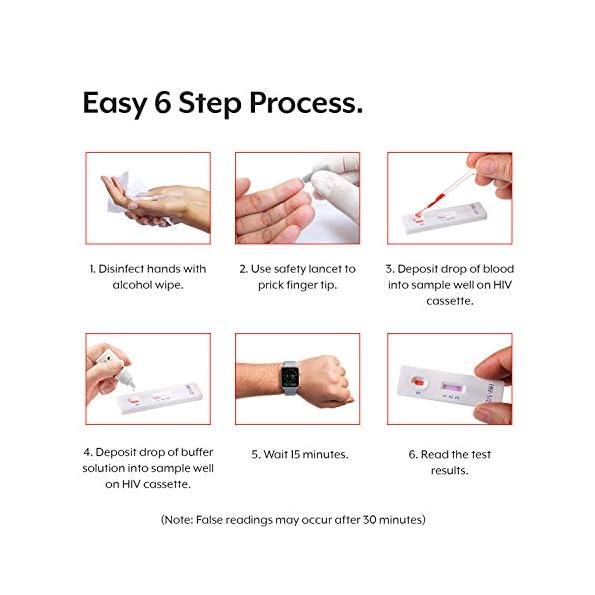 2-x-Aidteq-Professionelle-HIV-Selbsttest-fuer-Zuhause-HIV-1-HIV-2-Schnelltest-100-Empfindlichkeitsstufe-9979-Genauigkeitsstufe-Testen-Sie-das-Blut-auf-Antikoerper-gegen-das-HIV