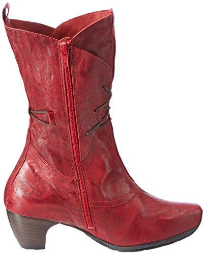 Rosso 70 Mujer Think Ana Rojo para Botas qfxf8XwTU