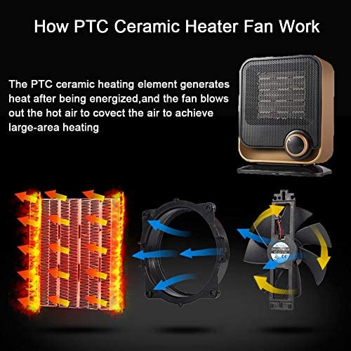 Ceramic Fan Heater, 1300W Mini Space Heater Electric Portable with PTC Ceramic Fast Heat, Tip-over Protection, 2 Heat Settings Perfect for Autumn/Winter Camping Trips (Yellow)