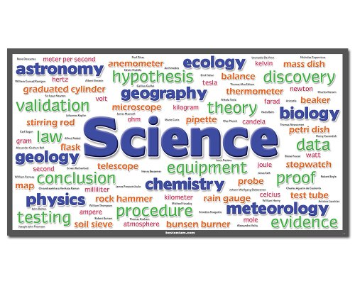 life science posters for classrooms