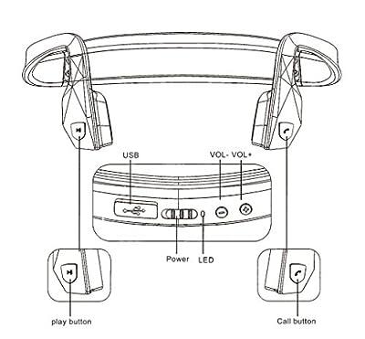 Bobo Tech® Bone Conduction Bluetooth Headphones Open Ear Hearing Earphone