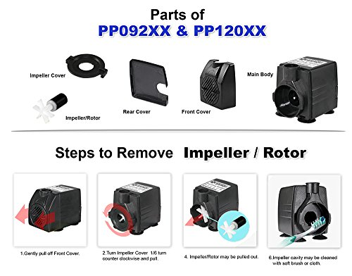 PonicsPump PP12005: 120 GPH Submersible Pump with 5' Cord - 6W… for Fountains, Statuary, Aquariums & more. Comes with 1 year limited warranty.