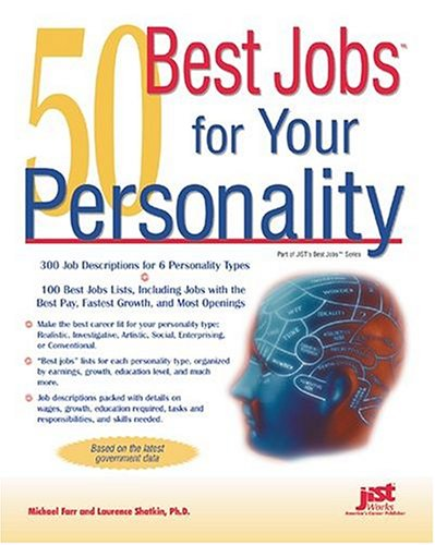 50 best jobs for your personality - 3