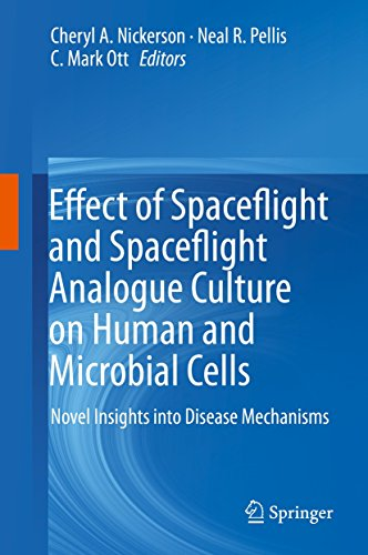 Effect of Spaceflight and Spaceflight Analogue Culture on Human and Microbial Cells: Novel Insights into Disease Mechanisms (Cell Flight)