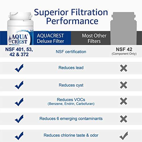 AQUACREST 644845 Filtros de agua para frigorífico, Compatible con Bosch UltraClarity 644845, 00740560, 740560, 00499850, 00649379, 9000194412, ...