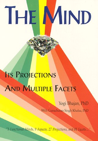 The Mind: Its Projections and Multiple Facets
