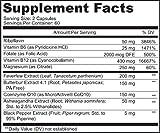 Migraine Defense Headache Relief Supplement