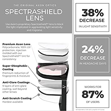 b0bf04aa186b Amazon.com: Axon Optics FLEX CURVE - Migraine Glasses, Relief for Light  Sensitivity, Photophobia, Fluorescent Lights (Indoor): Health & Personal  Care