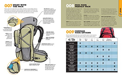 The-Ultimate-Backcountry-Survival-Manual