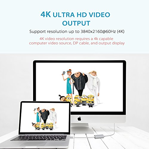 VicTsing Type C (Thunderbolt 3) to Mini DisplayPort Adapter Converter Cable, USB C to Mini DP, Support 4K Resolution, Video Audio Output, for Macbook2017, MacBook Pro, Chrome Book by VicTsing (Image #4)