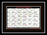 "Trade Chart Patterns Poster (24"" x 36"") by Suri"