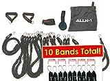 ALLN-1: Resistance Band Starter Kit
