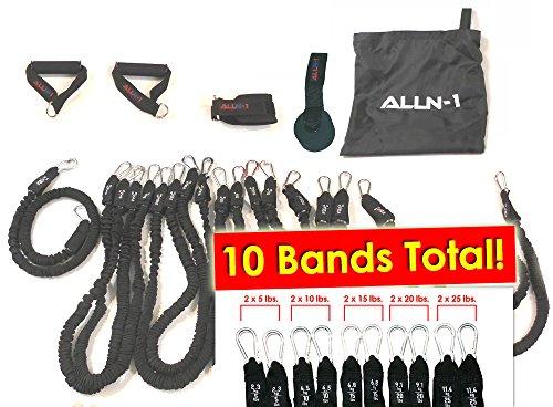 ALLN-1: Resistance Band Starter Kit by ALLN-1