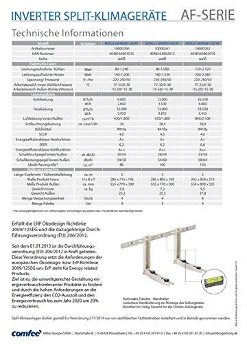 Comfee MSR23-12HRDN1-QE Inverter Split - Equipo de aire acondicionado con conector rápido 12000 BTU incl. bomba térmica, tamaño de la habitación hasta 40 m² ...