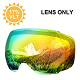 ENKEEO Ski Goggles Replacement Lenses Anti-fog 100% UV400 - Best Reviews Guide