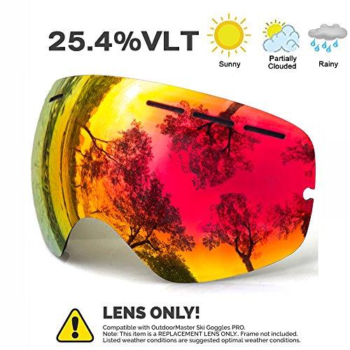 Juli OTG Ski Goggles - Snowmobile Snowboard Skate Goggles with Anti-Fog Spherical Double Professional Multicolor Detachable Lens for Men, Women & Youth - 100% UV Protection ?BrownRevoRed Lens