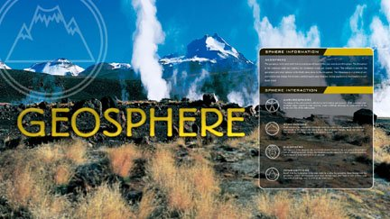 Eco-Spheres Ecology and Environment 15 Poster Set - Laminated. Geosphere, Anthrosphere, Biosphere, Atmosphere, Hydrosphere