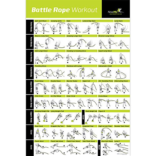 NewMe Fitness Laminated Battle Rope Exercise Poster for Home or Gym, 20