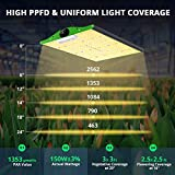 Grow Light, VIPARSPECTRA Newest Pro Series P1500