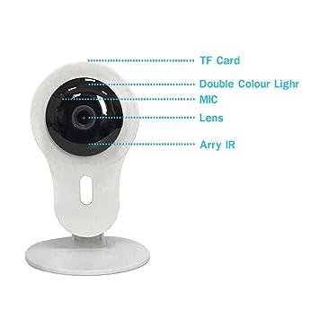 Vigilancia IP, giro 360 grados Bar Vigilancia IP, IR Remote Control 360 grados Bar