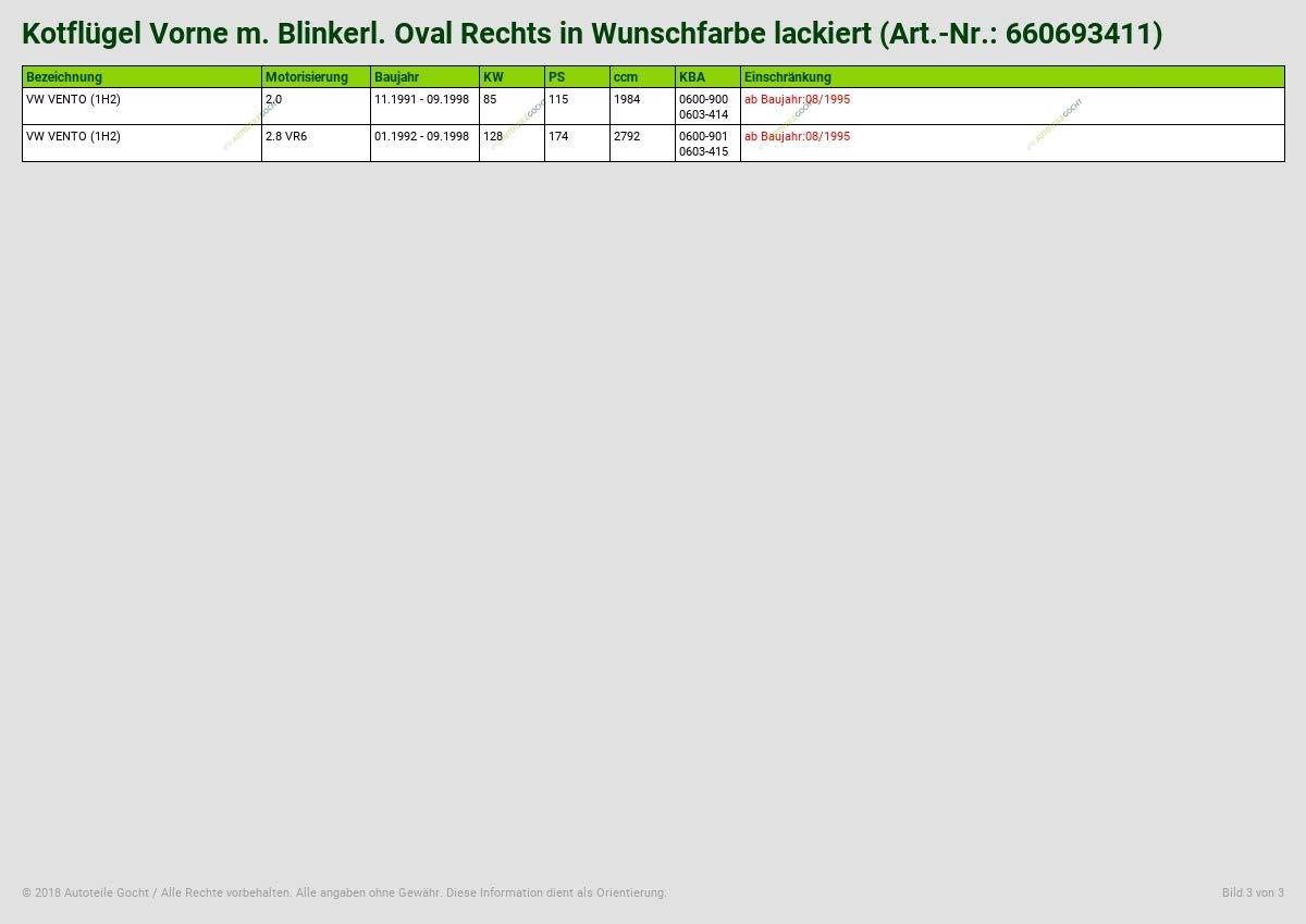 BLINKERL OVAL RECHTS IN WUNSCHFARBE LACKIERT VON AUTOTEILE GOCHT KOTFL/ÜGEL VORNE M