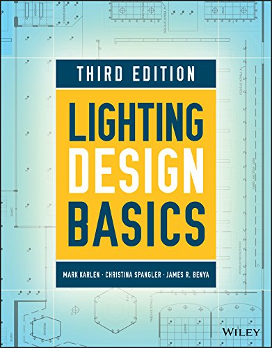 Cheap  Lighting Design Basics