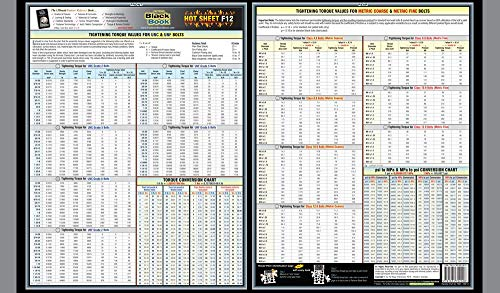 Fastener Tech Sheet, Torque Value UNC/UNF