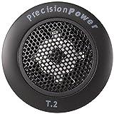 Precision Power T.2 Niobium Micro Dome Tweeters Pair-Set of 2