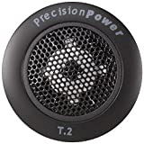 Precision Power T.2 Niobium Micro Dome Tweeters Pair-Set of 2
