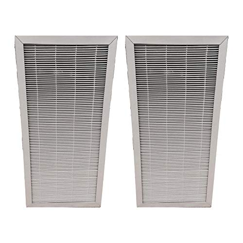 Think Crucial 2 Replacements for Deluxe Blueair 400 Air Purifier Filter Fits ALL 400 Series Air Purifiers