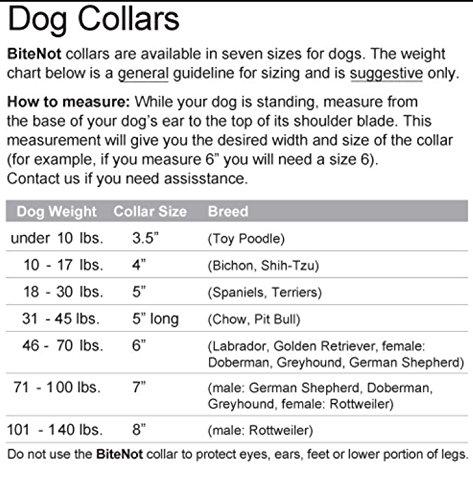 BiteNot Collar, 5'' W x 21'' L