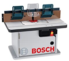Cabinet Style Router Table