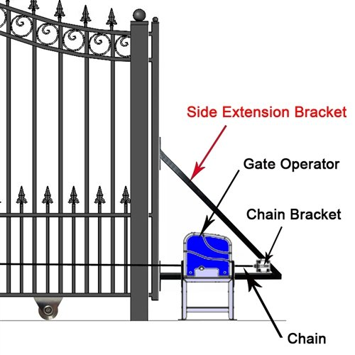 ALEKO Sliding Gate Hardware Kit with Extension Bracket