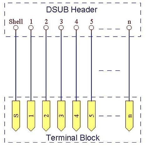 DealMux 3 pares 10P 3.81 mm Espacio entre PCB con terminales de tornillo del conectador del bloque 300V 8A
