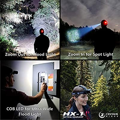 Zoomable USB Rechargeable Xtreme Bright Centaur Ridge Headlamp Running Hiking Best Flashlight for Camping 1000 Lumen CREE LED Work