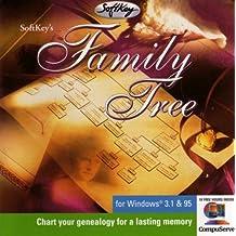 Softkey's Family Tree