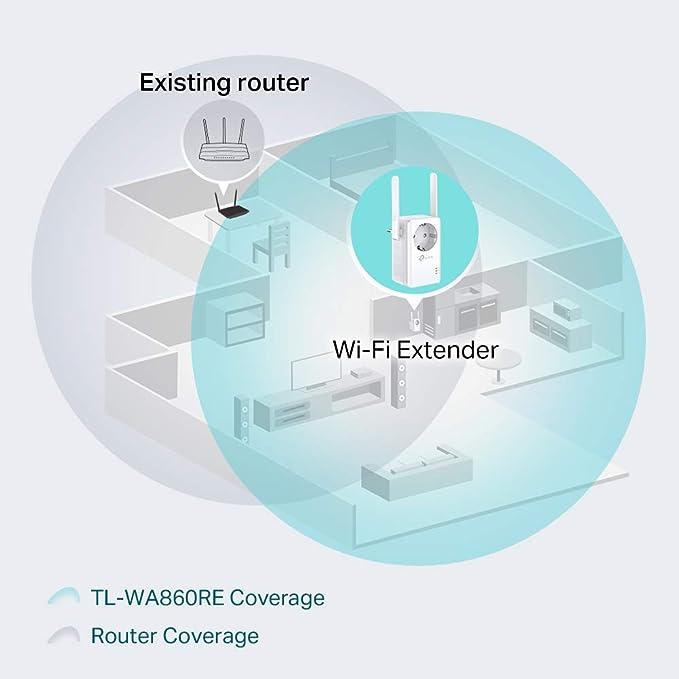 TP-Link TL-WA860RE - Repetidor de red Wifi extensor amplificador ...