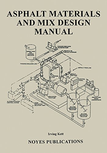 (Asphalt Materials and Mix Design Manual)