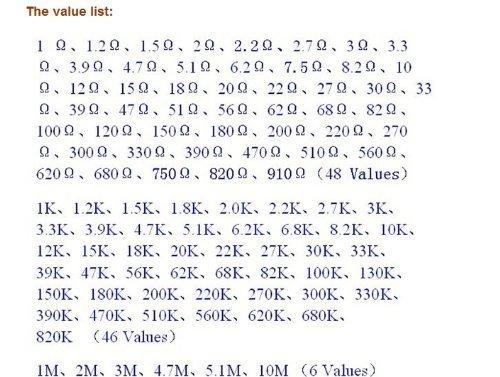 0603 SMD SMT Chip Resistor Assortment Kit 100 Value total 2000pcs component part