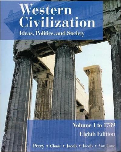 Ideas for western civilization term paper: women in western civ?