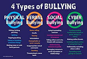 Amazon.com : Anti Bullying Poster - The 4 Types: Physical ...