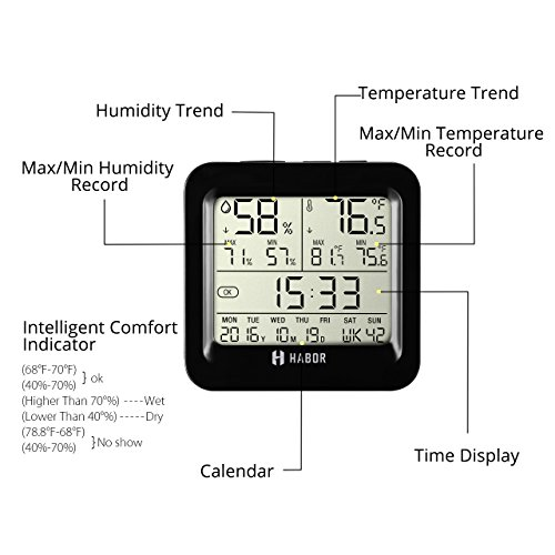 Habor Digital Hygrometer Thermometer Indoor Humidity Monitor with Temperature Gauge Humidity Meter