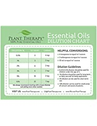 Plant Therapy Dilution Chart Magnet
